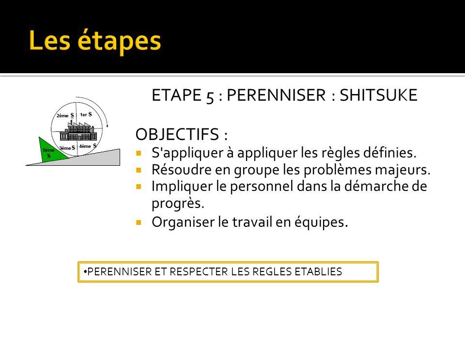 Les étapes ETAPE 5 : PERENNISER : SHITSUKE OBJECTIFS :