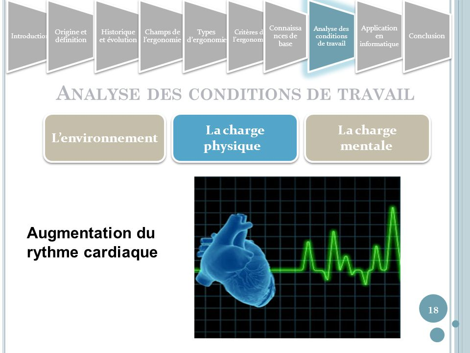 Analyse des conditions de travail