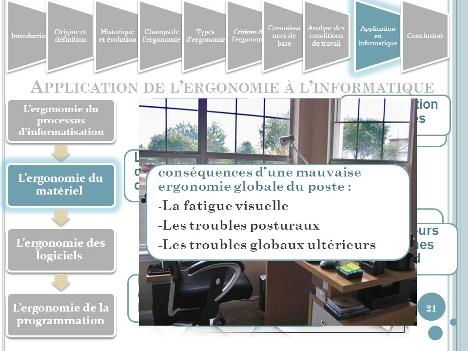 Application de l'ergonomie à l'informatique