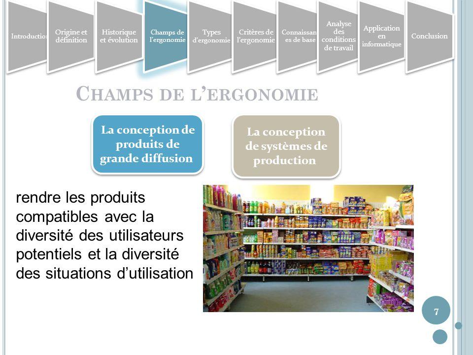 Champs de l'ergonomie Introduction. Origine et définition. Historique et évolution. Types d'ergonomie.