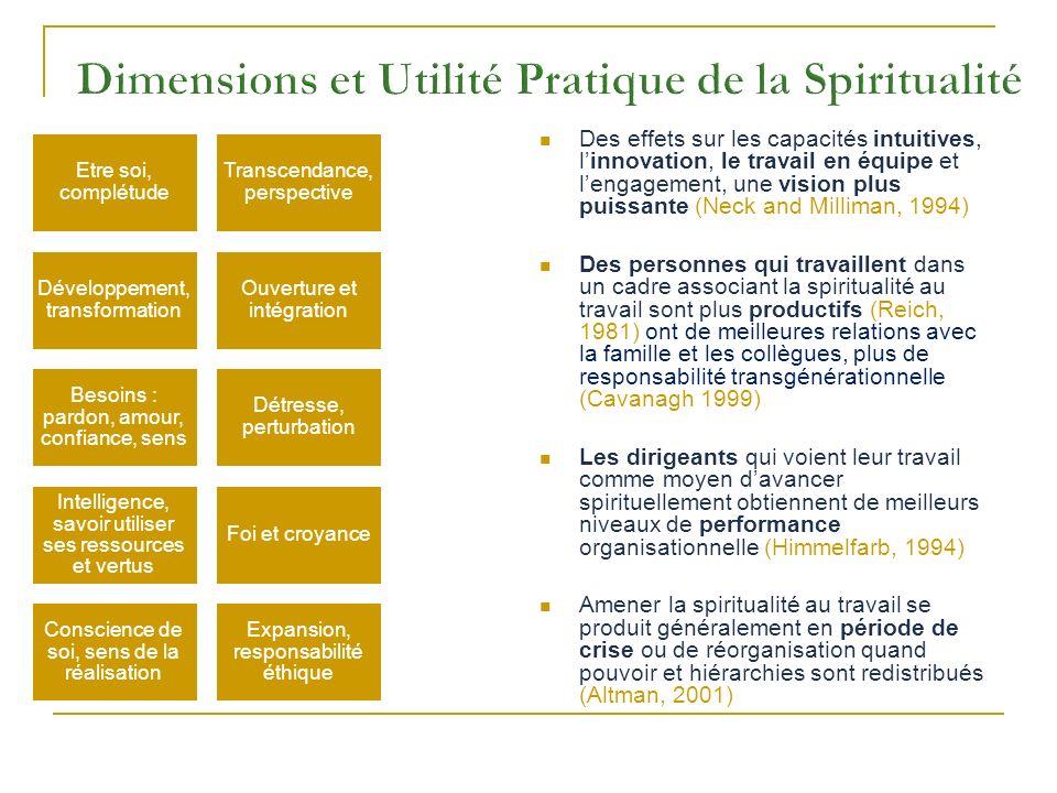 Dimensions et Utilité Pratique de la Spiritualité