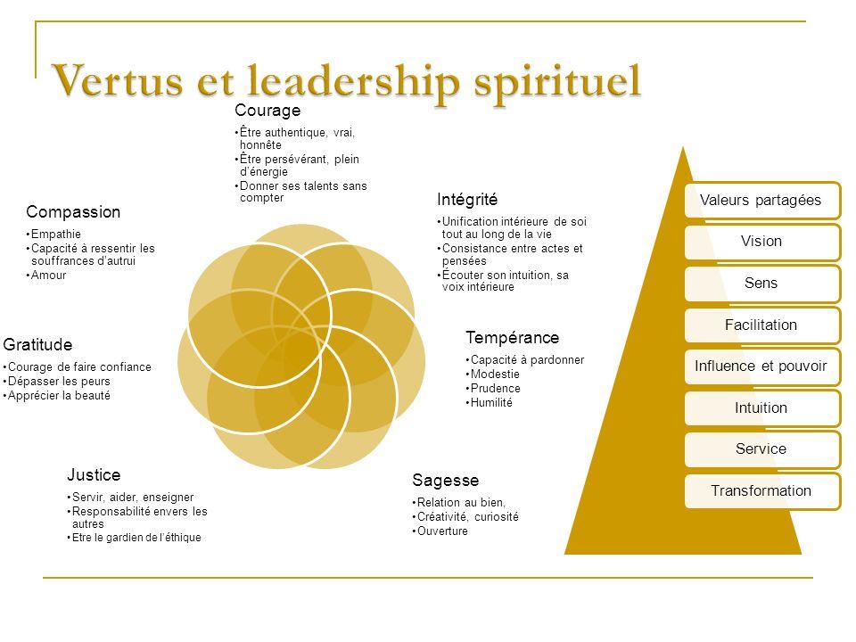 Vertus et leadership spirituel