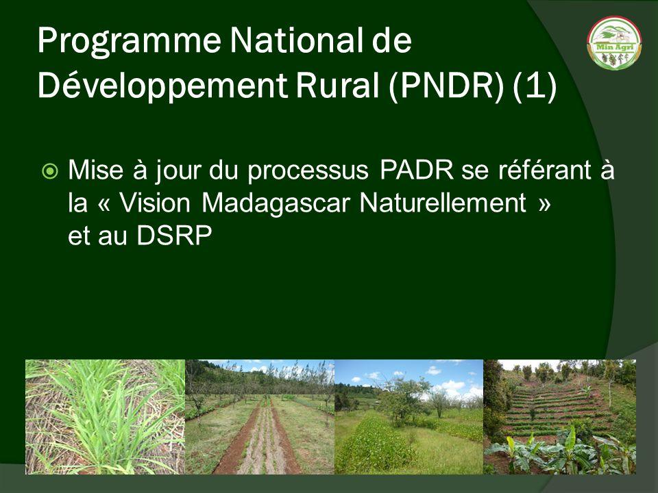 Programme National de Développement Rural (PNDR) (1)
