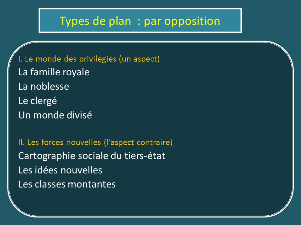 Types de plan : par opposition