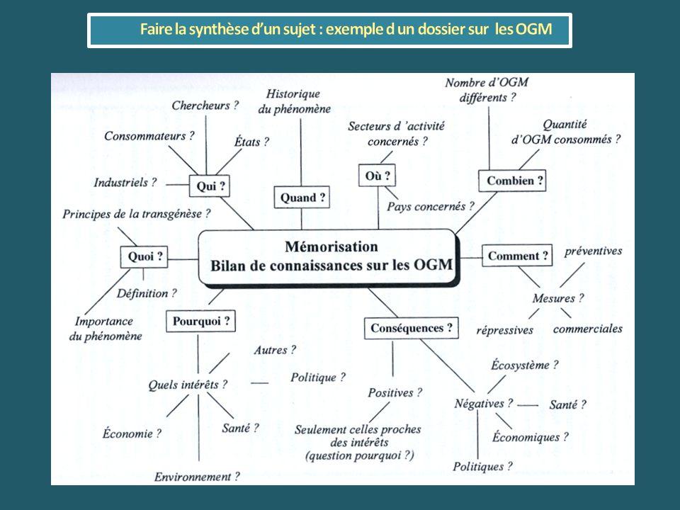 Faire la synthèse d'un sujet : exemple d un dossier sur les OGM