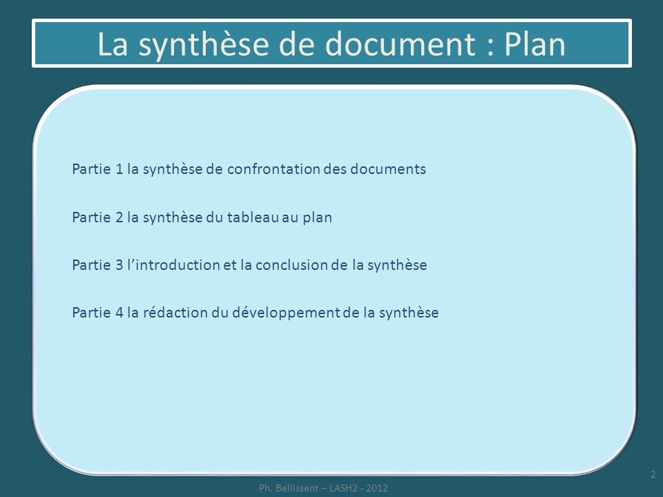 La synthèse de document : Plan