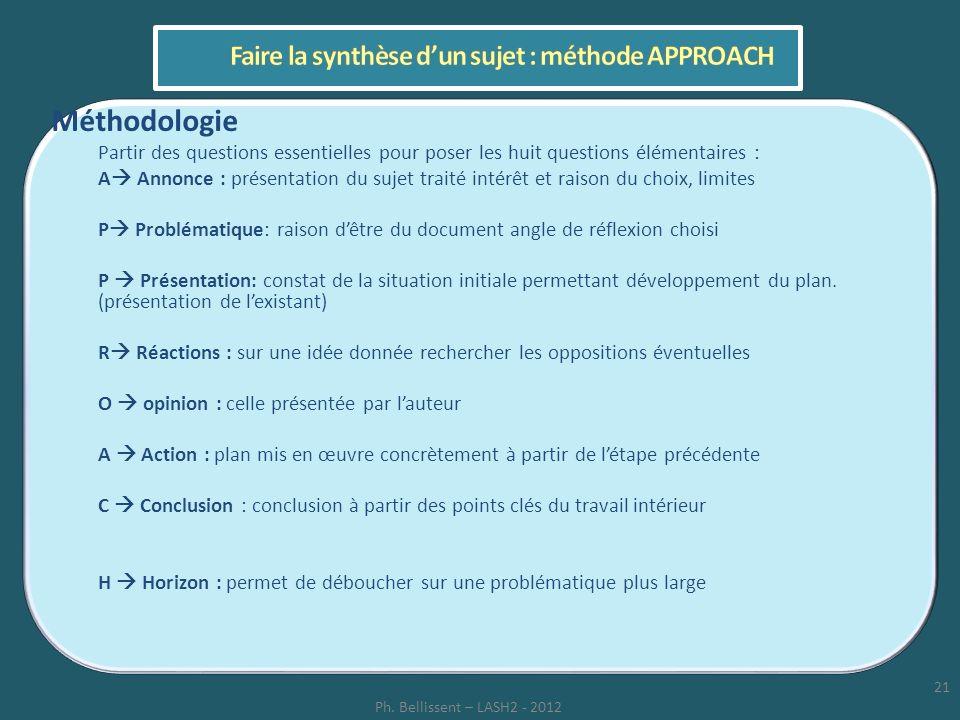 Faire la synthèse d'un sujet : méthode APPROACH