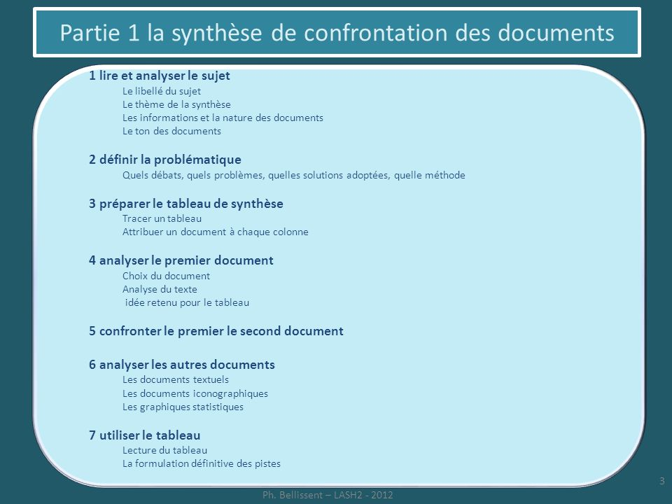 Partie 1 la synthèse de confrontation des documents
