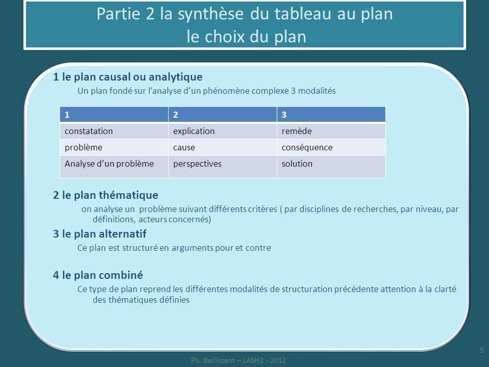 Partie 2 la synthèse du tableau au plan le choix du plan