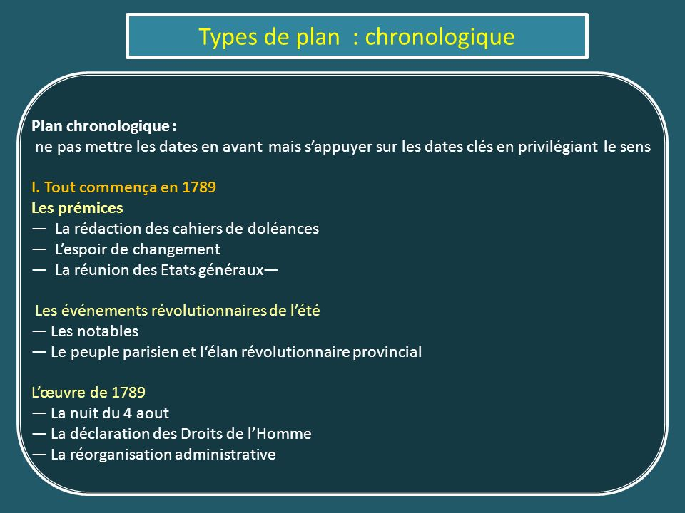 Types de plan : chronologique