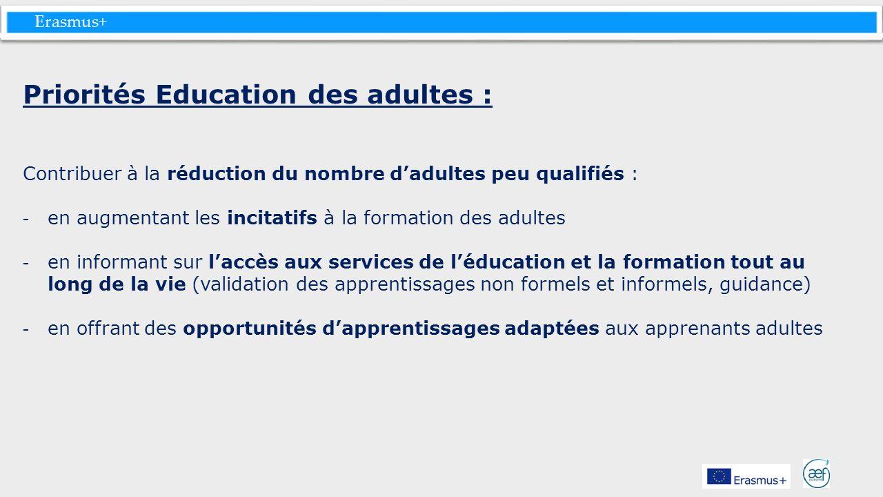 Priorités Education des adultes :