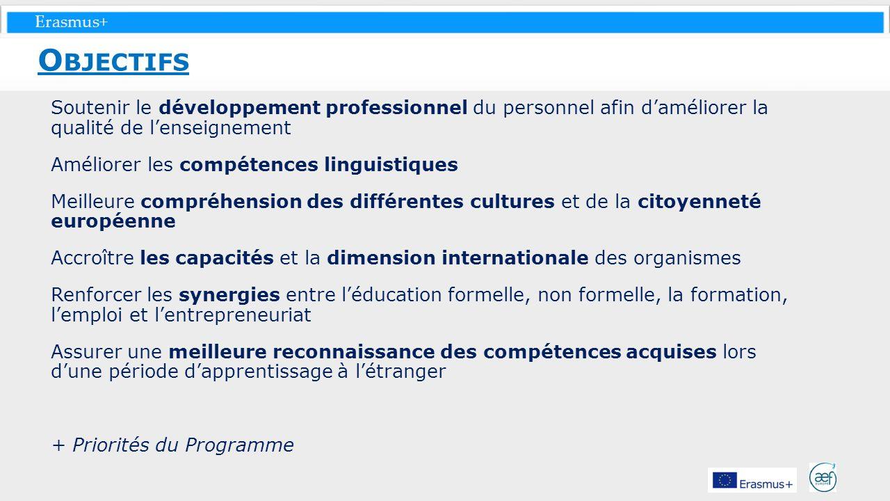 Objectifs Soutenir le développement professionnel du personnel afin d'améliorer la qualité de l'enseignement.