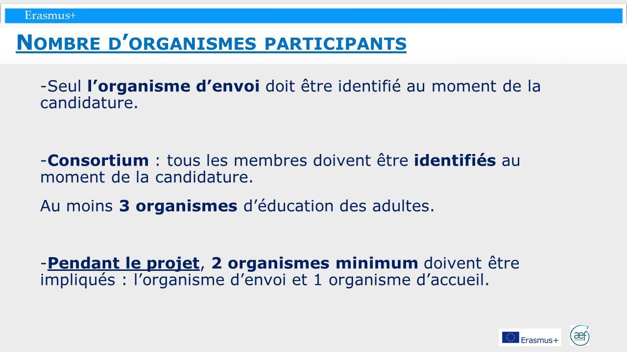Nombre d'organismes participants