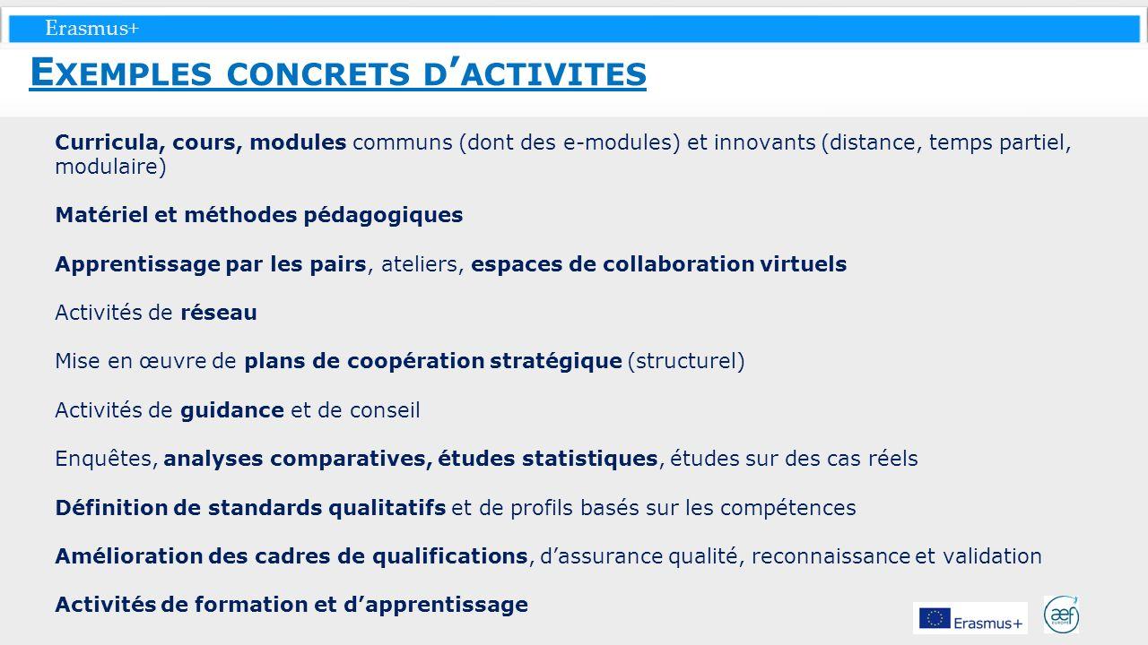 Exemples concrets d'activites