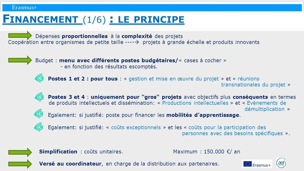Financement (1/6) : le principe