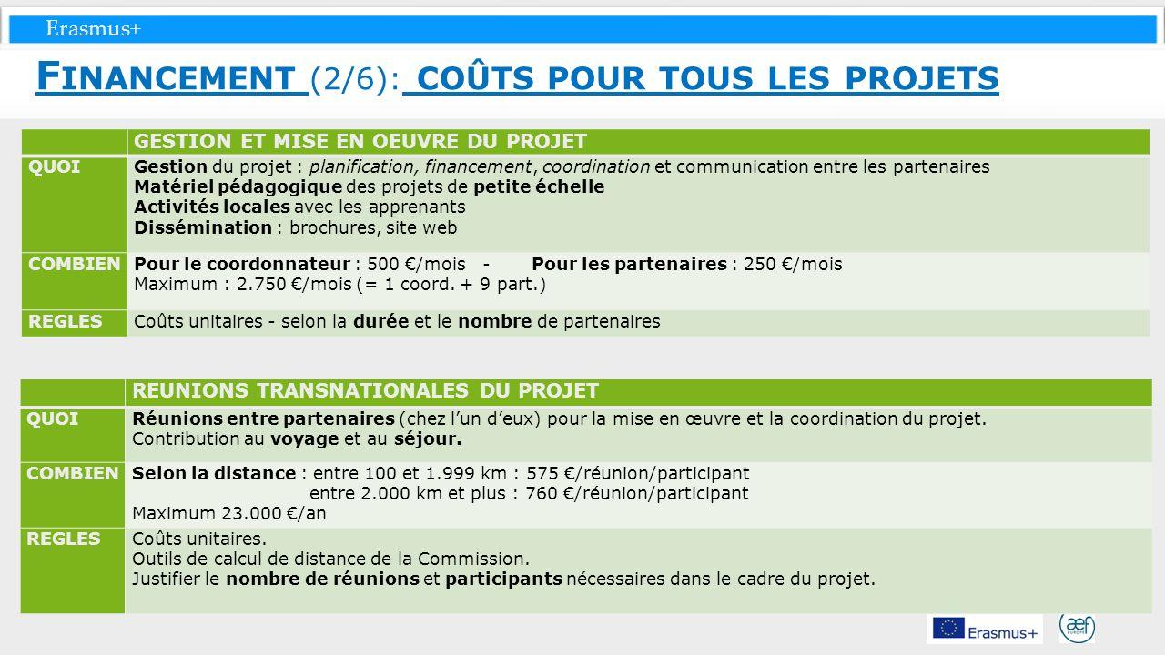 Financement (2/6): coûts pour tous les projets