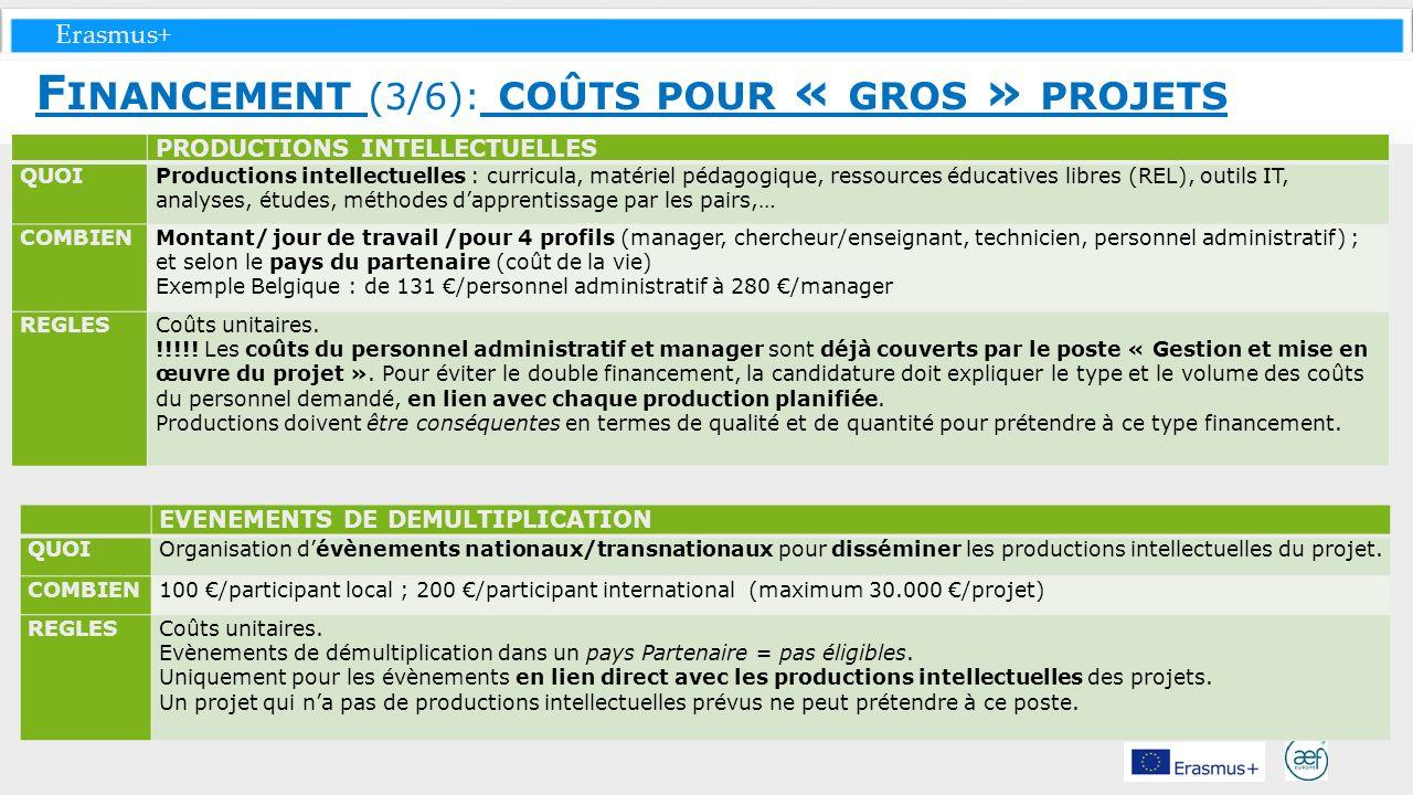 Financement (3/6): coûts pour « gros » projets