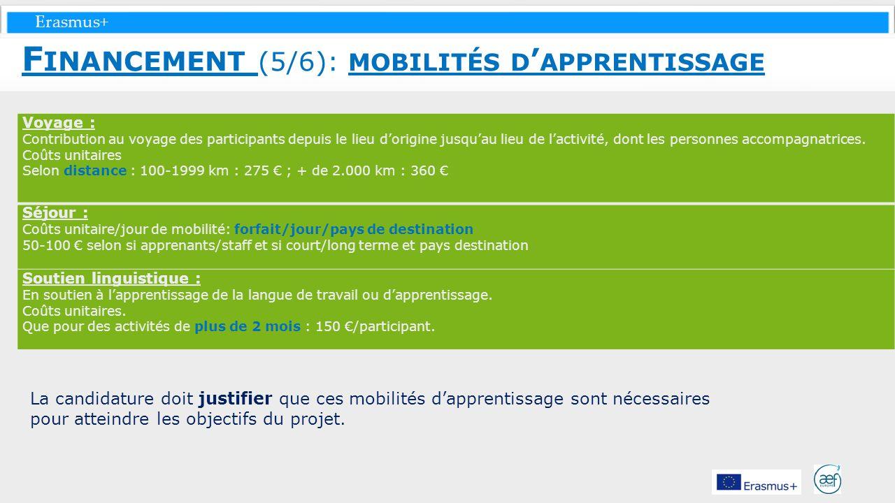 Financement (5/6): mobilités d'apprentissage