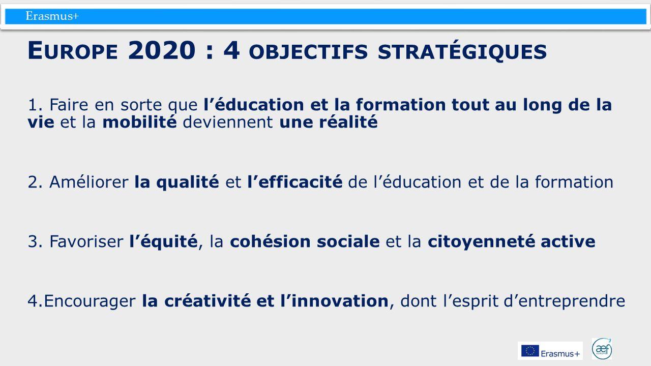 Europe 2020 : 4 objectifs stratégiques