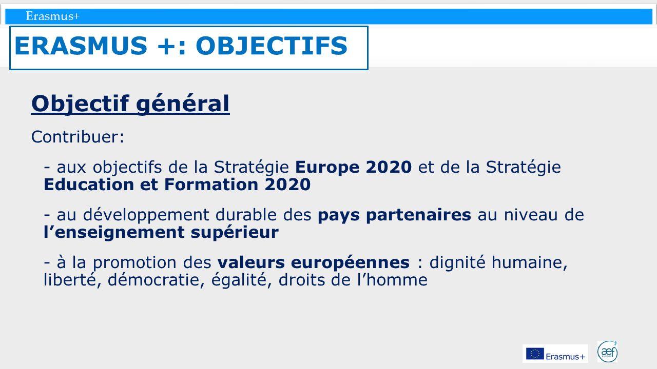 ERASMUS +: OBJECTIFS Objectif général Contribuer: