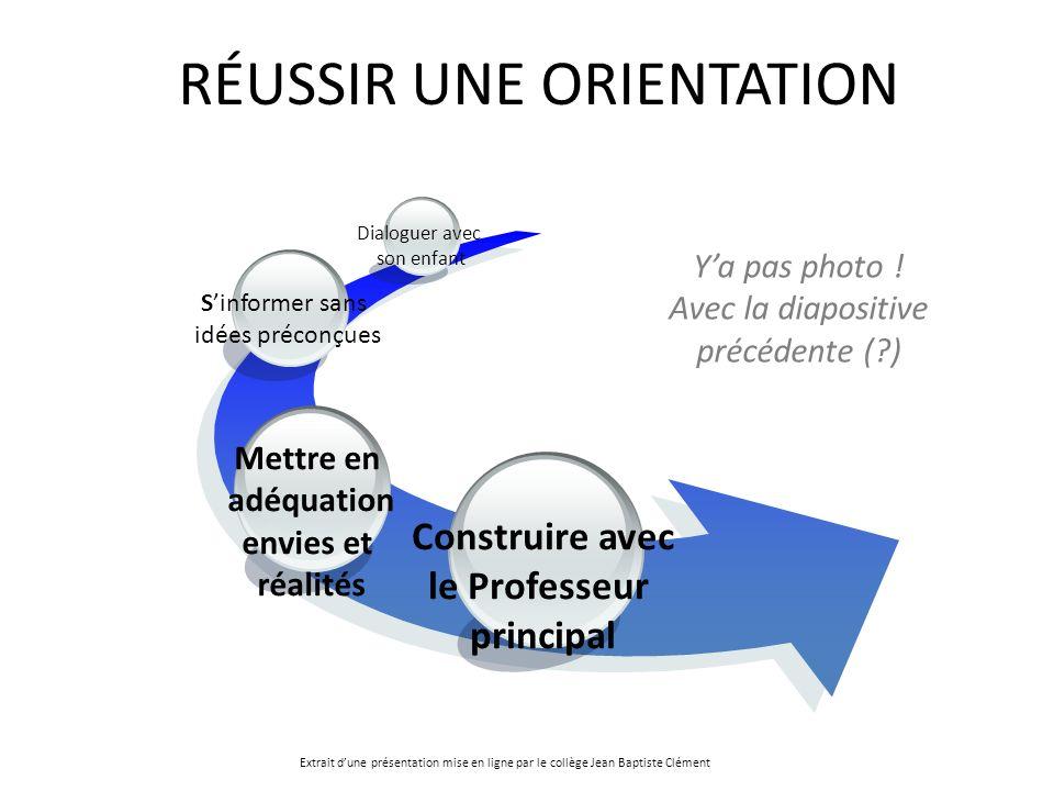 RÉUSSIR UNE ORIENTATION