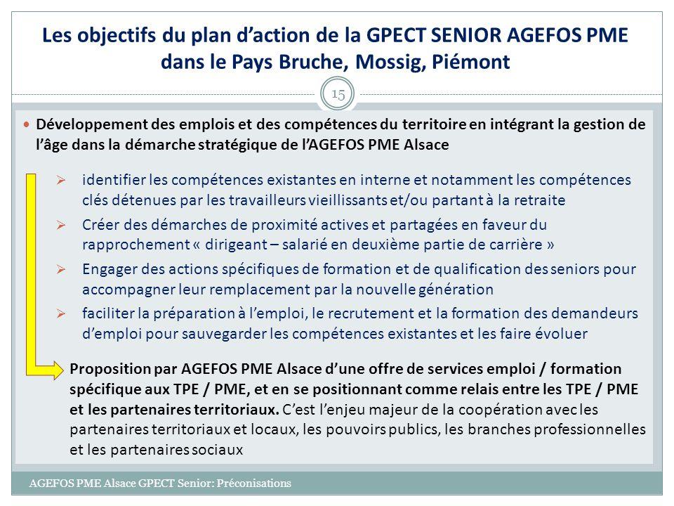 Les objectifs du plan d'action de la GPECT SENIOR AGEFOS PME dans le Pays Bruche, Mossig, Piémont