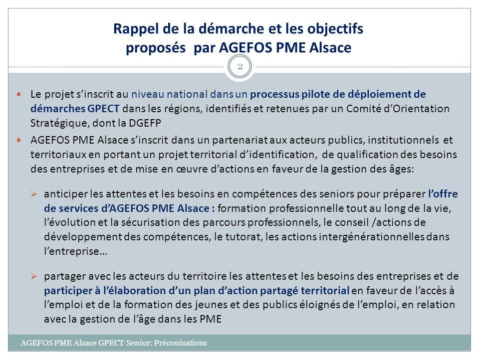 Rappel de la démarche et les objectifs proposés par AGEFOS PME Alsace