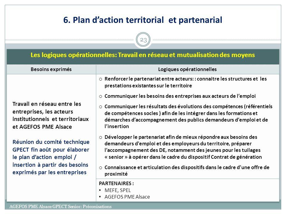 6. Plan d'action territorial et partenarial