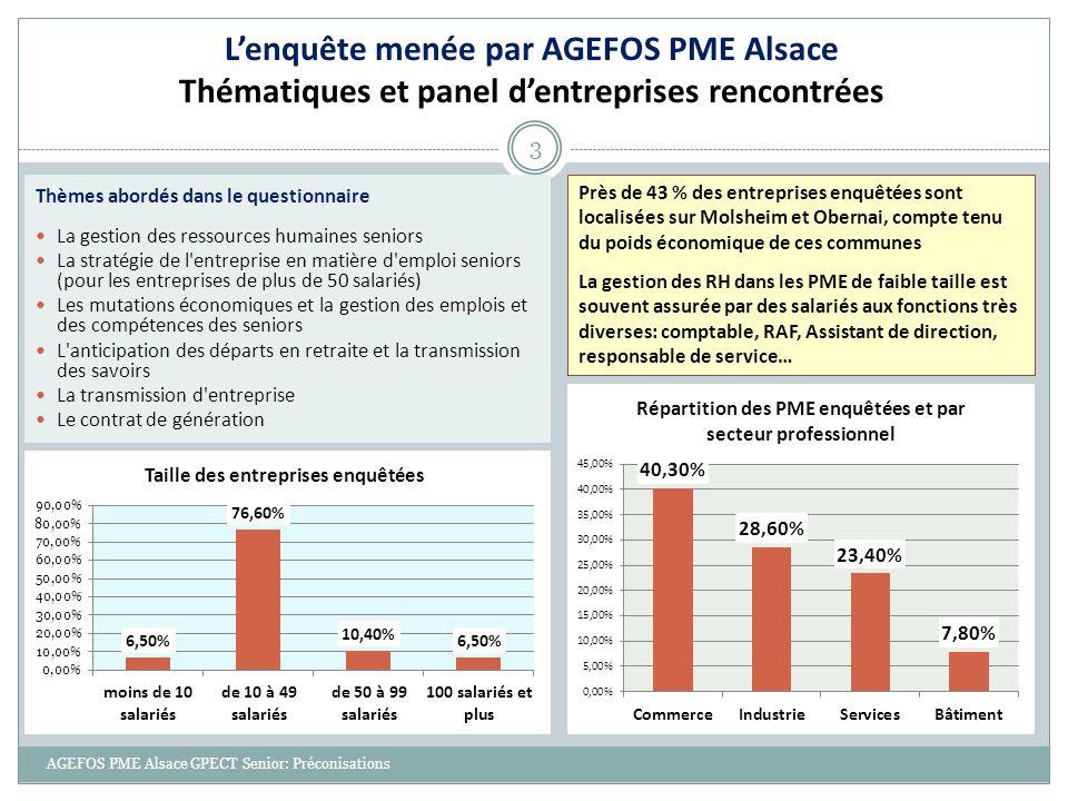 L'enquête menée par AGEFOS PME Alsace Thématiques et panel d'entreprises rencontrées