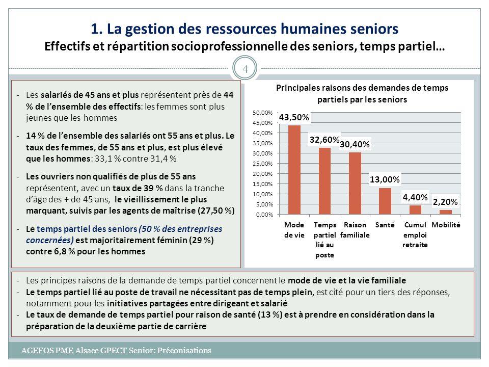 1. La gestion des ressources humaines seniors Effectifs et répartition socioprofessionnelle des seniors, temps partiel…