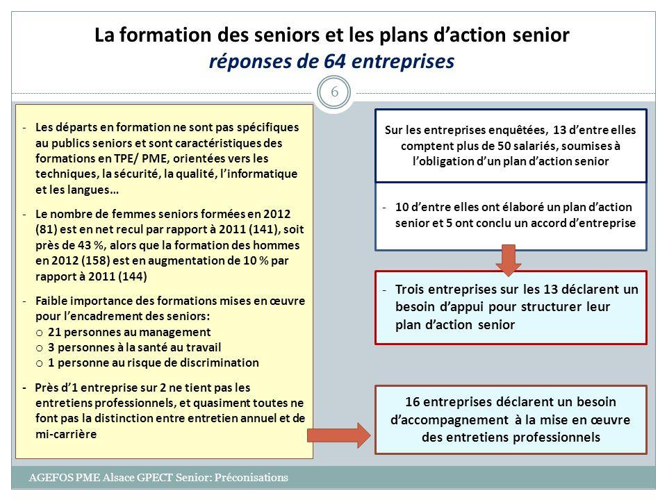 La formation des seniors et les plans d'action senior réponses de 64 entreprises