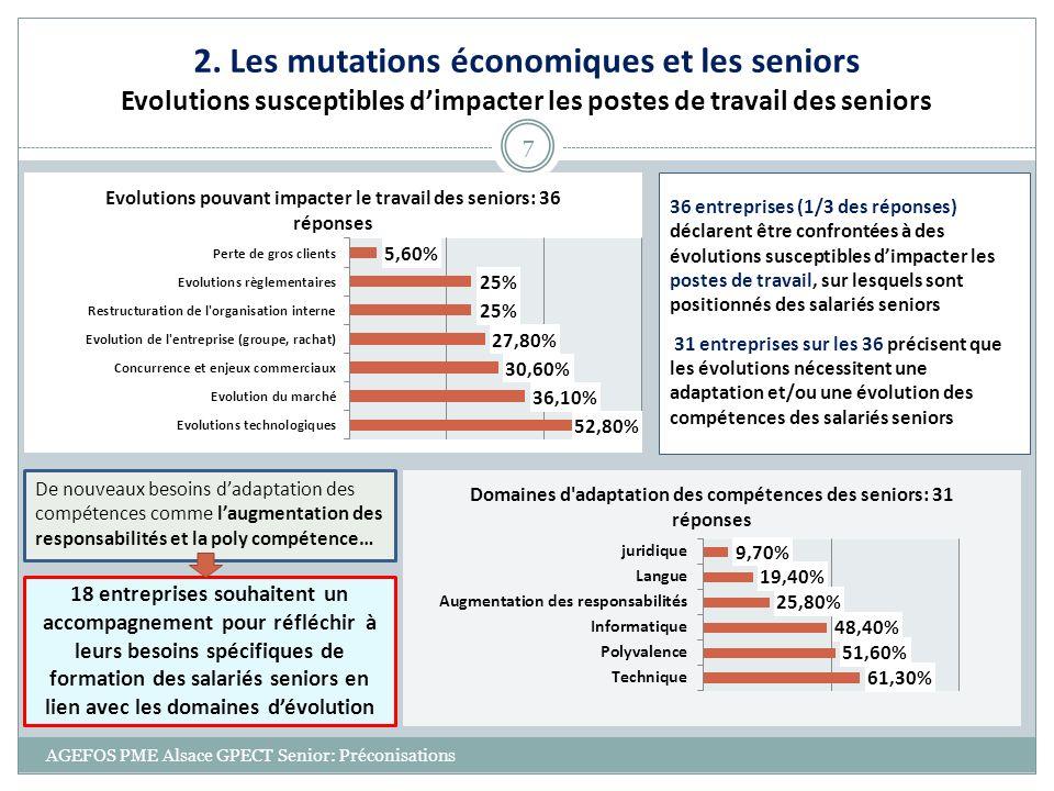 2. Les mutations économiques et les seniors Evolutions susceptibles d'impacter les postes de travail des seniors
