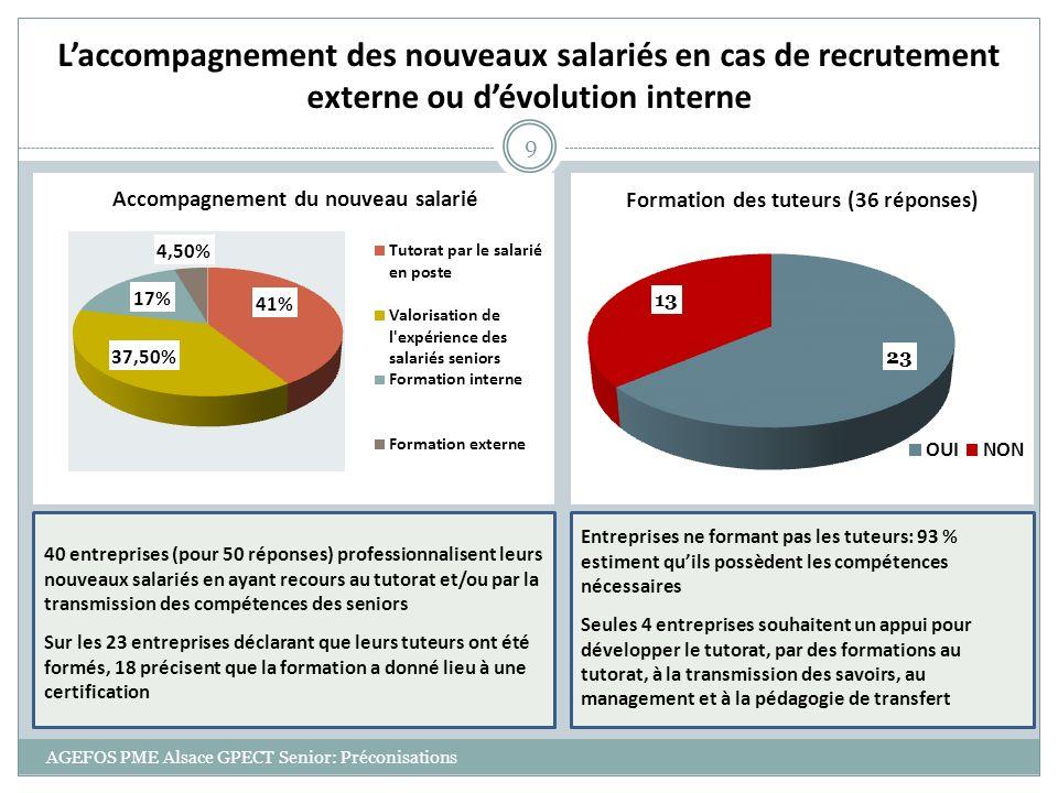 L'accompagnement des nouveaux salariés en cas de recrutement externe ou d'évolution interne