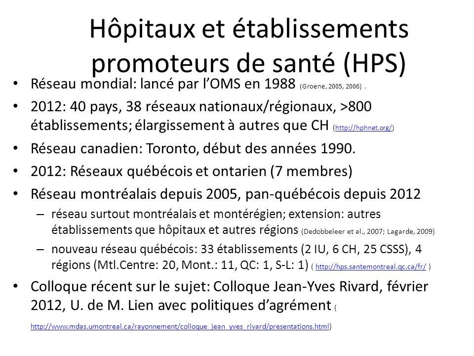 Hôpitaux et établissements promoteurs de santé (HPS)