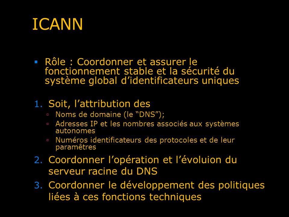 ICANN Rôle : Coordonner et assurer le fonctionnement stable et la sécurité du système global d'identificateurs uniques.