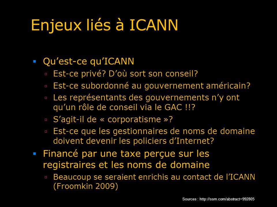 Enjeux liés à ICANN Qu'est-ce qu'ICANN