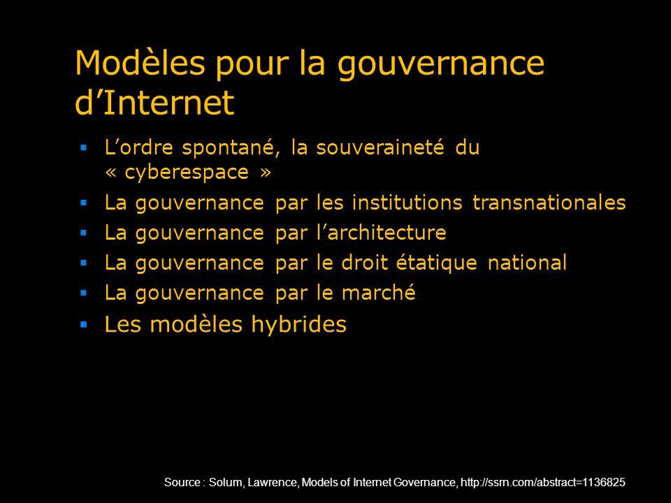 Modèles pour la gouvernance d'Internet
