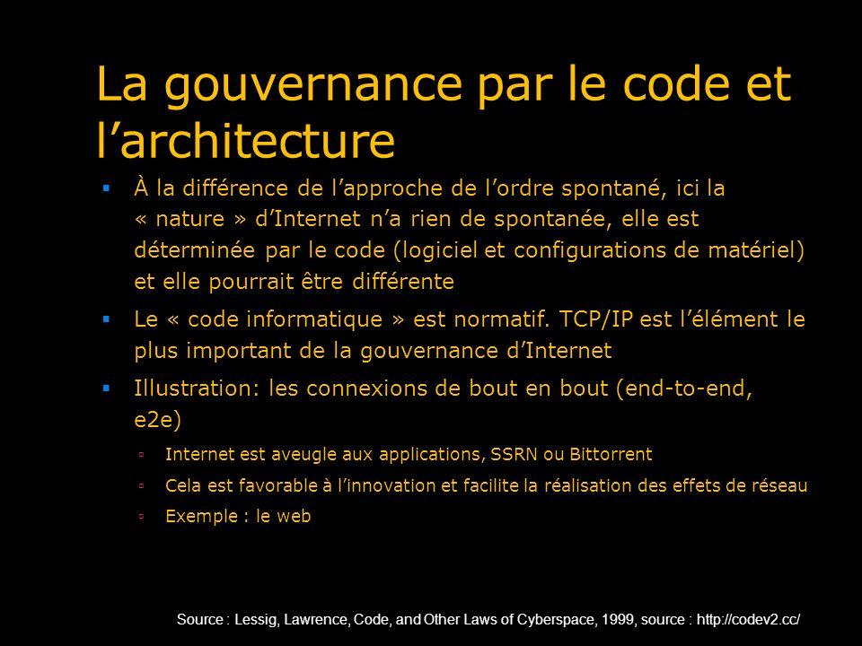 La gouvernance par le code et l'architecture