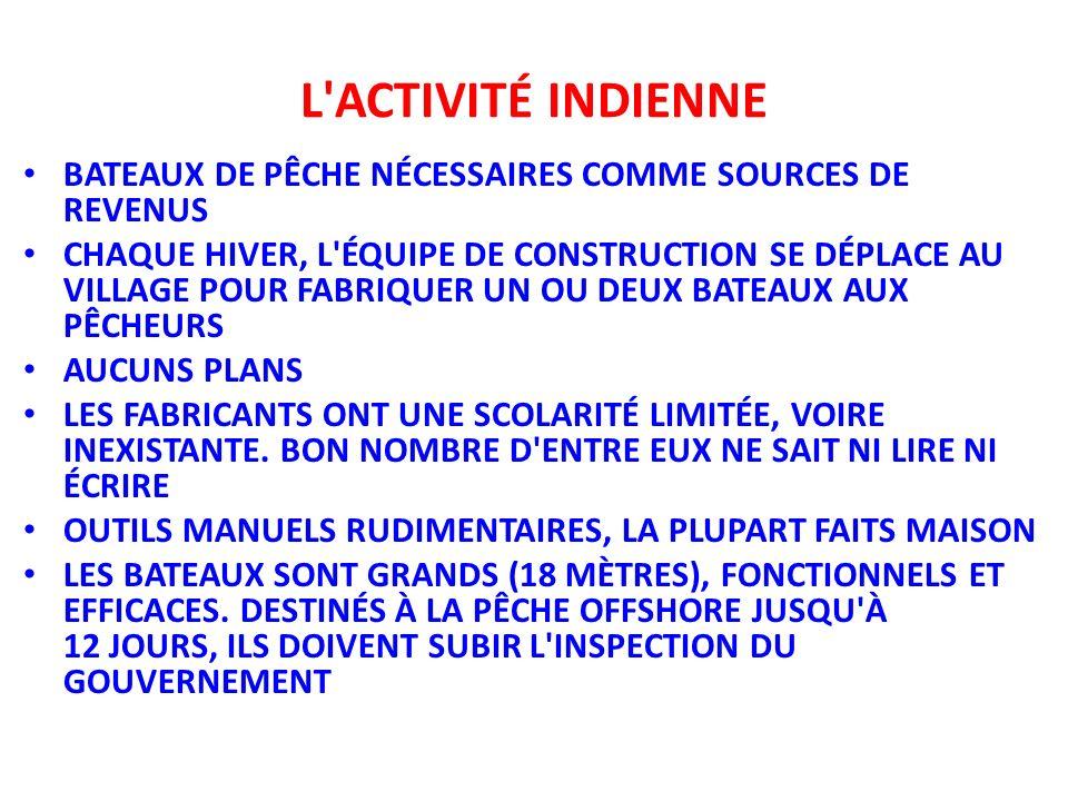 L ACTIVITÉ INDIENNE BATEAUX DE PÊCHE NÉCESSAIRES COMME SOURCES DE REVENUS.