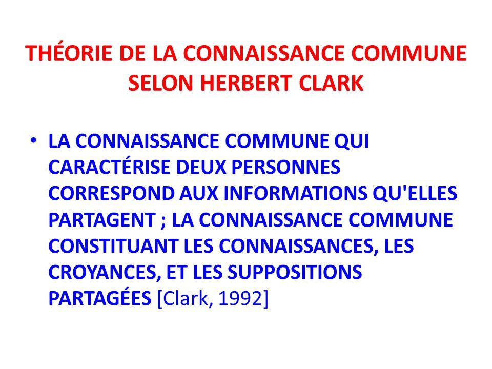 THÉORIE DE LA CONNAISSANCE COMMUNE SELON HERBERT CLARK