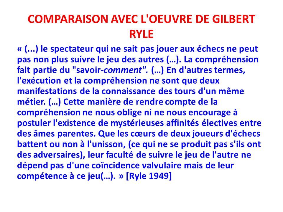 COMPARAISON AVEC L OEUVRE DE GILBERT RYLE