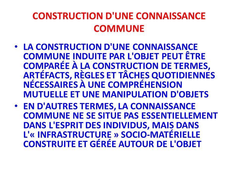 CONSTRUCTION D UNE CONNAISSANCE COMMUNE