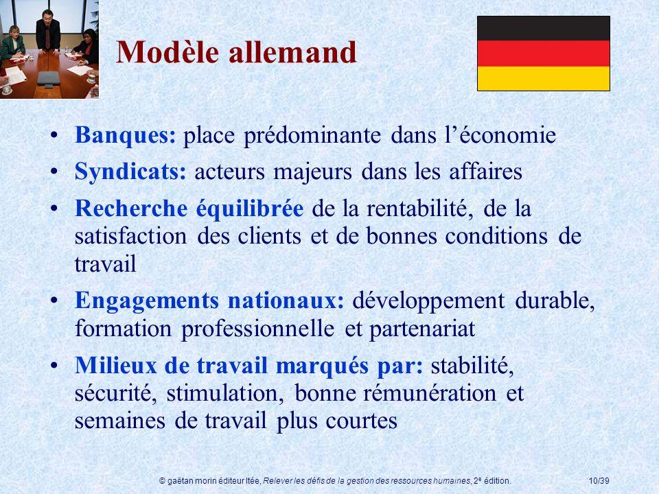 Modèle allemand Banques: place prédominante dans l'économie