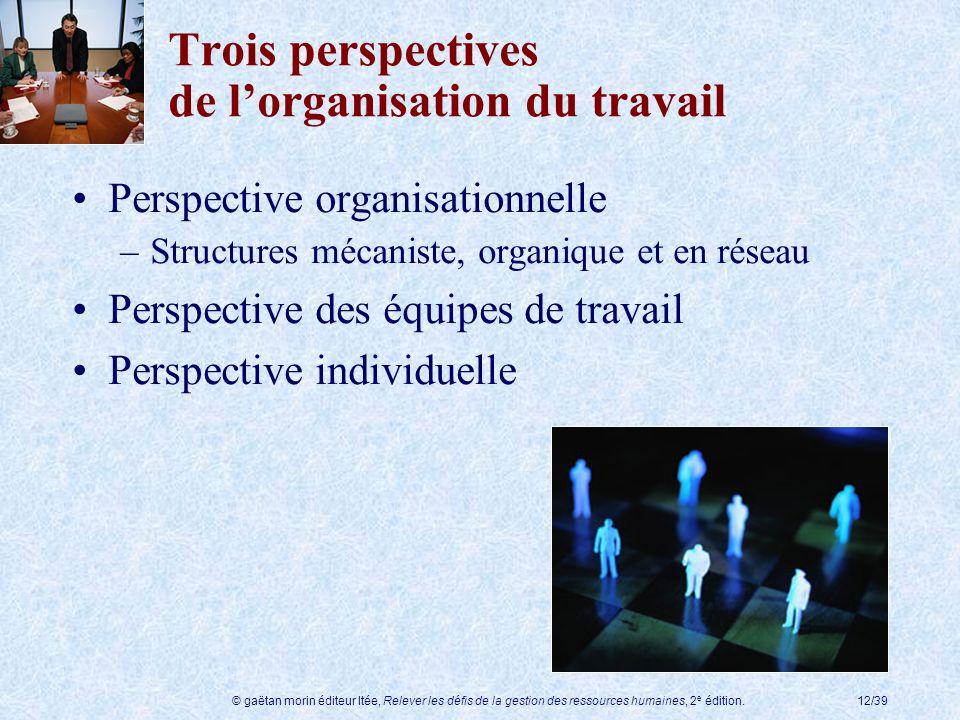 Trois perspectives de l'organisation du travail
