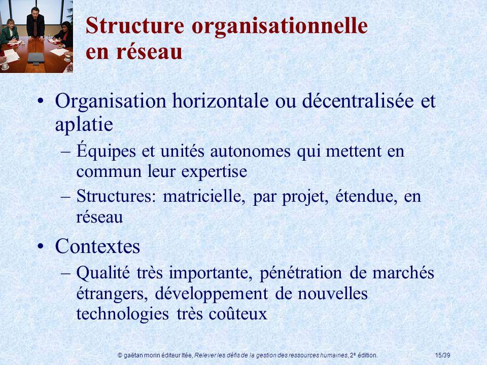 Structure organisationnelle en réseau