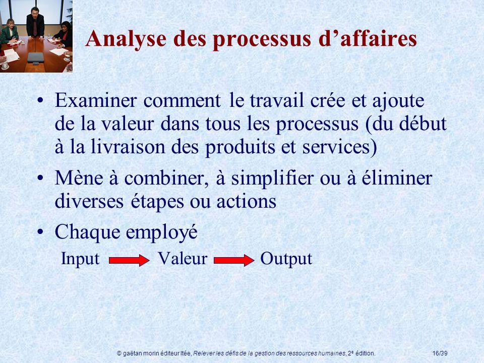 Analyse des processus d'affaires