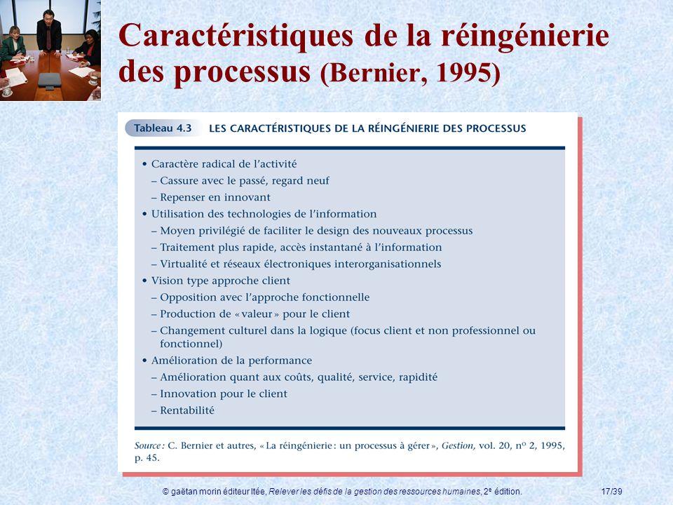 Caractéristiques de la réingénierie des processus (Bernier, 1995)