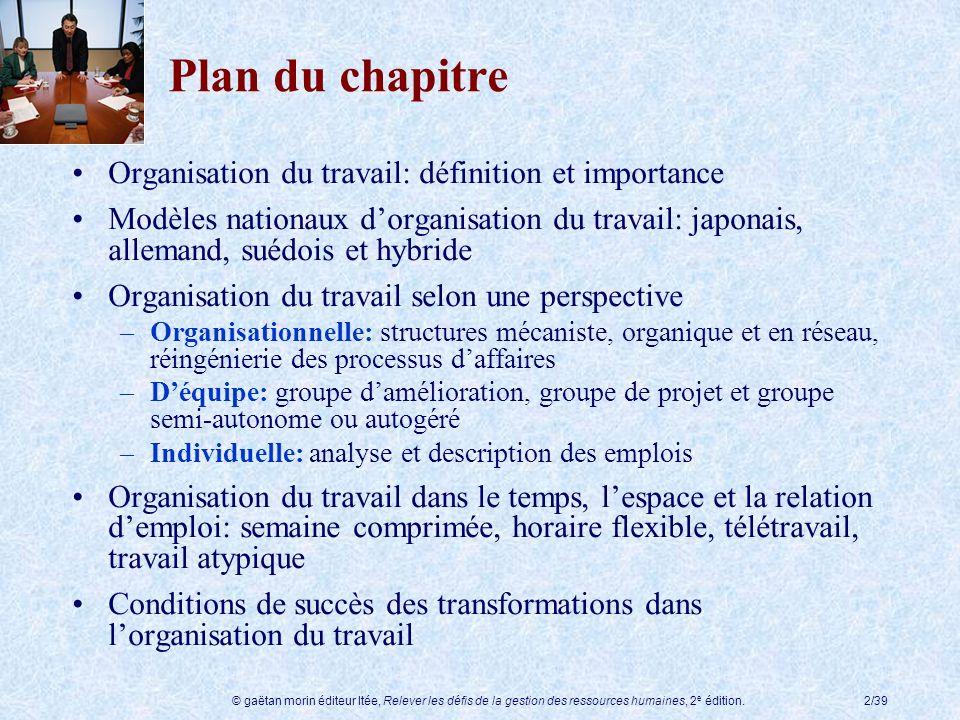 Plan du chapitre Organisation du travail: définition et importance
