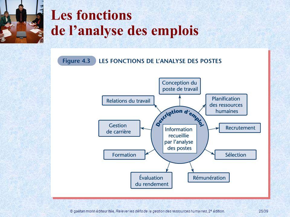 Les fonctions de l'analyse des emplois