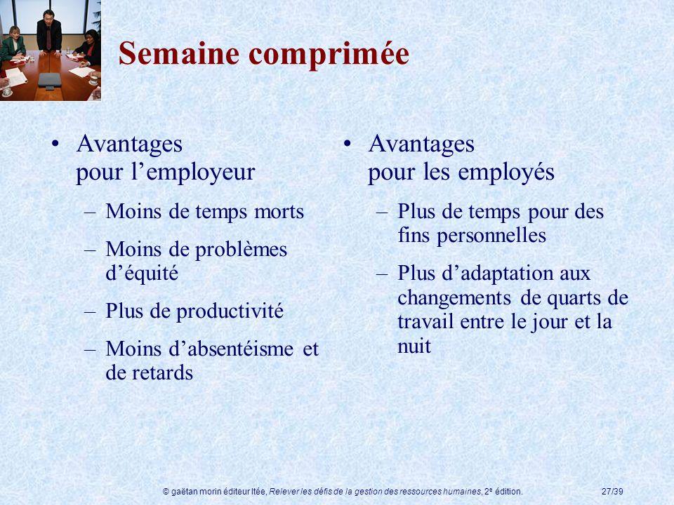 Semaine comprimée Avantages pour l'employeur